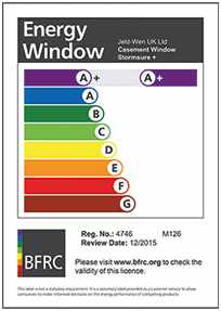 The latest in the world of windows mkm news advice for Window energy ratings